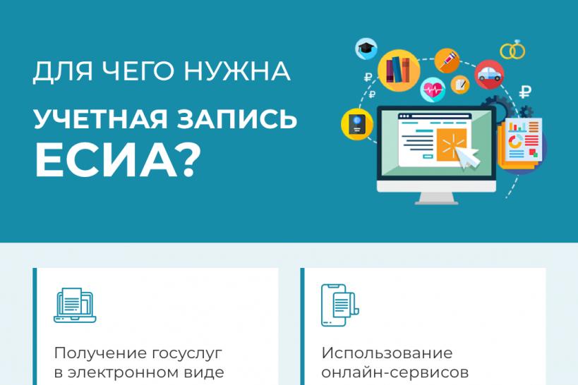 Жителям Королёва напомнили о возможностях учётной записи ЕСИА